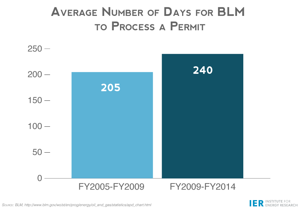 Average-Number-of-Days-for-BLM-to-Process-a-Permitrev